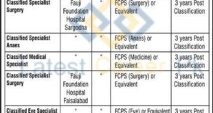Fauji-Foundation-Hospitals-Pakistan-Jobs-04-Jan-2020