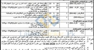 Government-of-Punjab-Archaeology-Department-Lahore-Jobs-01-May-2020