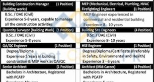 Al-Haq-Builder-and-Developers-Pvt-Limited-Islamabad-Jobs-07-June-2020
