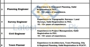 Ejaad-Architects-Pvt-Limited-Islamabad-Jobs-13-June-2020