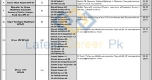 Directorate-General-Emergency-Service-Rescue-1122-Khyber-Pakhtunkhwa-Jobs-17-July-2020
