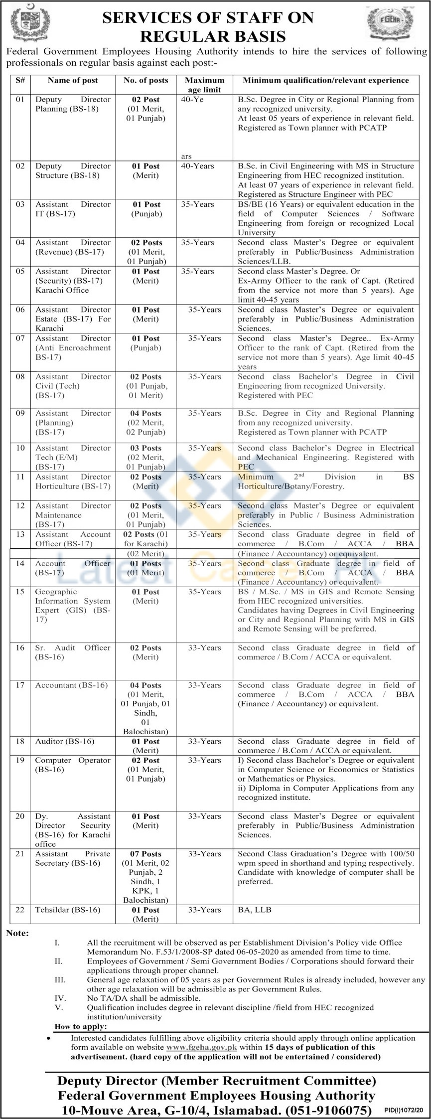 Federal-Government-Employees-Housing-Authority-FGEHA-Islamabad-Jobs-28-Aug-2020