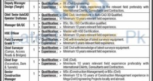 Frontier-Works-Orgnization-FWO-Chilas-Jobs-20-Sep-2020