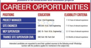 Reputed-Construction-Orgnization-Pvt-Lahore-Jobs-17-Sep-2020