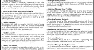 Nimir-Industrial-Chemical-Limited-Sheikhupura-Jobs-04-Oct-2020