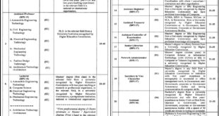 Punjab-Tianjin-University-of-Technology-PTUT-Lahore-Jobs-19-Nov-2020