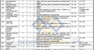Pakistan-Institute-of-Medical-Sciences-PIMS-Islamabad-Jobs-03-Dec-2020