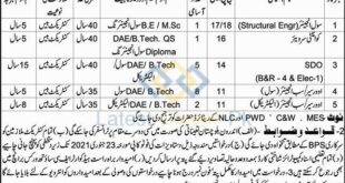 Balochistan-Frontier-Corps-South-Headquarter-Turbat-Jobs-06-Jan-2021