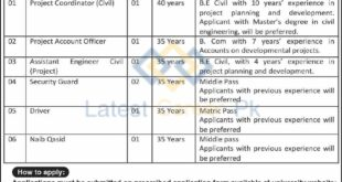Balochistan-University-of-Engineering-Technology-BUET-Khuzdar-Jobs-18-Jan-2021