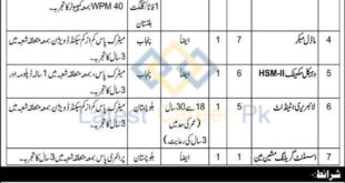 Command-and-Staff-College-Quetta-Cantt-Jobs-21-Jan-2021