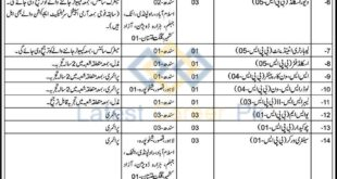 Inspectorate-of-Army-Stores-and-Clothing-Karachi-Jobs-19-Jan-2021
