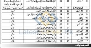 Army-Medical-Corps-School-Center-and-Recording-Wing-Abbottabad-Jobs-24-Feb-2021