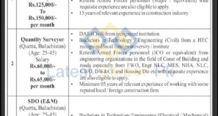 National-University-of-Sciences-And-Technology-NUST-Quetta-Jobs-21-Mar-2021