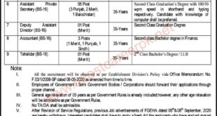 Federal-Government-Employees-Housing-Authority-Islamabad-Jobs-23-Apr-2021