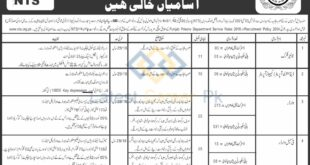 Government-of-Punjab-Prison-Department-Lahore-Jobs-15-Apr-2021