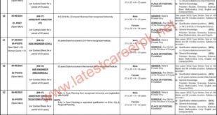 Punjab-Public-Service-Commission-PPSC-08-Punjab Jobs-23-Apr-2021