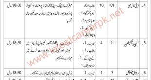 Army-Air-Defence-Centre-Malir-Cantt-Karachi-Jobs-12-May-2021