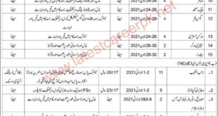 Frontier-Corps-Khyber-Pakhtunkhwa-North-Recruitment-05-May-2021-01