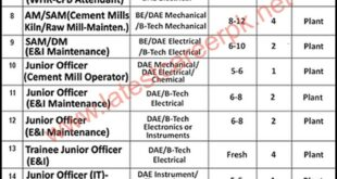 Gharibwal-Cement-Limited-GCL-Chakwal-Jobs-13-June-2021