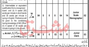 Districts-And-Sessions-Courts-Dir-Upper-Jobs-10-July-2021