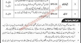 Pakistan-Army-Signals-Record-Wing-Kohat-Cantt-Jobs-26-July-2021