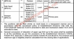 Ministry-of-National-Food-Security-And-Research-Islamabad-Jobs-09-Aug-2021