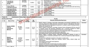Ministry-of-Human-Rights-MOHR-Islamabad-Jobs-16-Sep-2021