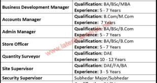 SKB-Engineering-and-Construction-Company-Pvt-Ltd-Lahore-Jobs-13-Sep-2021