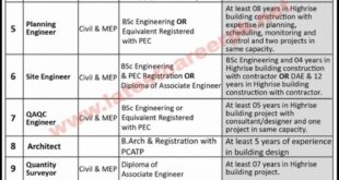 J7-Group-Private-Limited-Islamabad-Jobs-10-Oct-2021