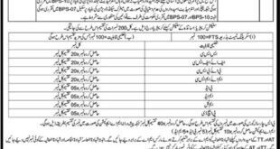 Elementary-and-Sceondary-Education-Department-Mardan-Jobs-21-May-2019