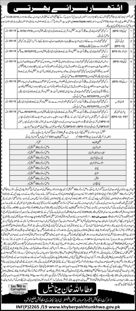 Elementary & Secondary Education Department (Male) Nowshera Jobs