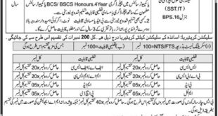Elementary-and-Secondary-Education-Department-Khyber-Pakhtunkhwa-Jobs-23-May-2019
