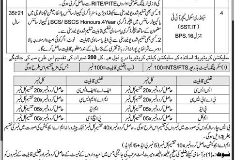 Elementary & Secondary Education Department Khyber Pakhtunkhwa Jobs