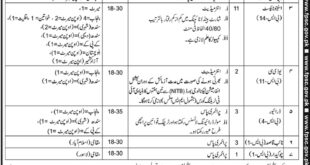 Federal-Public-Service-Commission-FPSC-Islamabad-Jobs-10-May-2019