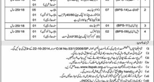 Govt-of-Pakistan-Cabinet-Secretariat-Islamabad-Jobs-26-May-2019