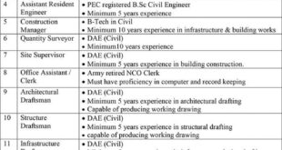 Defence-Housing-Authority-DHA-Quetta-Jobs-17-July-2019
