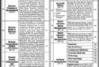Peoples-University-of-Medical-and-Health-Sciences-for-Women-Benazirabad-Jobs-19-July-2019