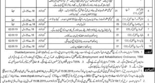 District-and-Session-Judge-Gujranwala-Jobs-03-Aug-2019