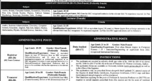 GC-Women-University-GCWU-Sialkot-Jobs-20-Aug-2019
