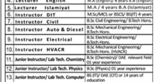 Government-College-of-Technology-TEVTA-Rawalpindi-Jobs-19-Aug-2019