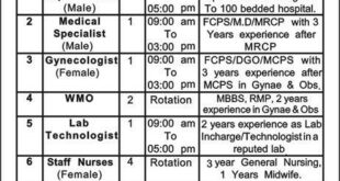 Islamia-Hospital-Trust-Chiniot-Jobs-20-Aug-2019