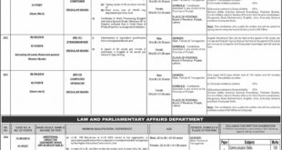 Punjab-Public-Service-Commission-PPSC-26-Lahore-Jobs-04-Aug-2019-1