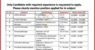 American-International-Exchange-INC-Rawalpindi-Jobs-28-Sep-2019