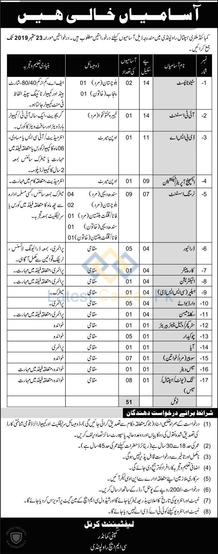 Combined-Military-Hospital-CMH-Rawalpindi-Jobs-09-Sep-2019