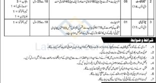 Govt-of-Pakistan-Ministry-of-Housing-and-Works-Islamabad-Jobs-08-Sep-2019