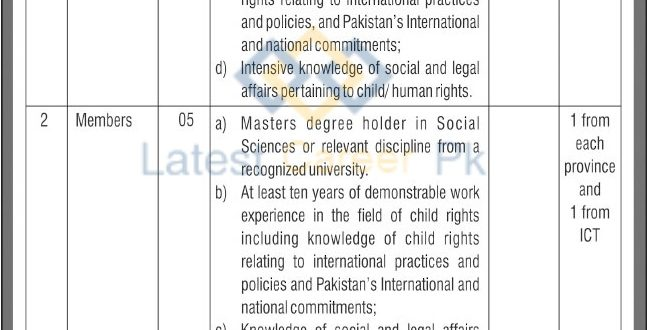 Government of Pakistan Ministry of Human Rights Islamabad Jobs