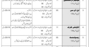 Pakistan-Public-Works-Department-Islamabad-Lahore-Jobs-02-Sep-2019-1