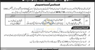 School-of-Learning-Education-SLE-Hassanabdal-Jobs-09-Sep-2019