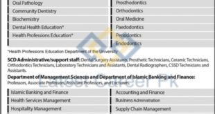 Shifa-Tameer-e-Millat-University-Islamabad-Jobs-10-Sep-2019