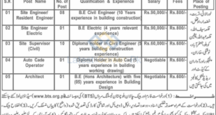 The-Cadet-Colleges-Balochistan-Jobs-27-Sep-2019